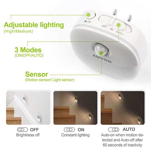 Top 10 Best Motion Sensor Night Lights in 2020 Reviews